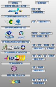 HDTV EM FORTALEZA - CANAIS DIGITAIS
